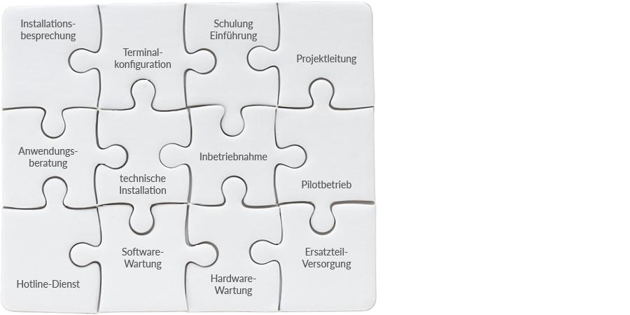 Leistungsspektrum: Softwareeinführung im Bereich Zeiterfassung oder Implementierung von Zutrittskontrollsystemen